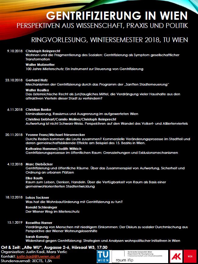 Gentrifizierung in Wien RingVO